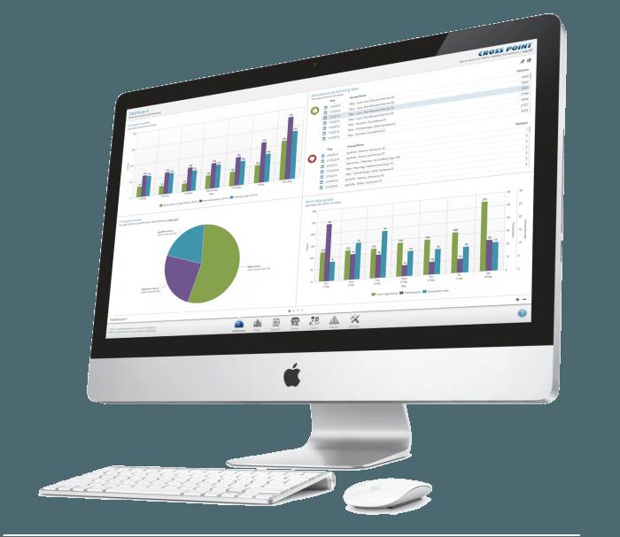 Dashboard Retail Analytics - Cross Point